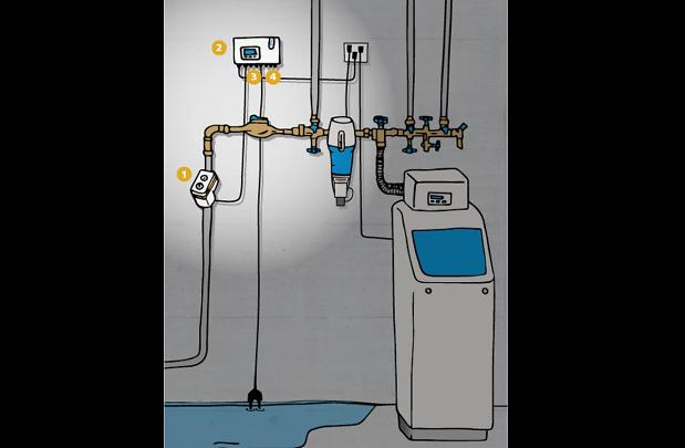 Ouverture Fermeture Thermique Électrique Servomoteur pour Chauffage en Sous-Sol